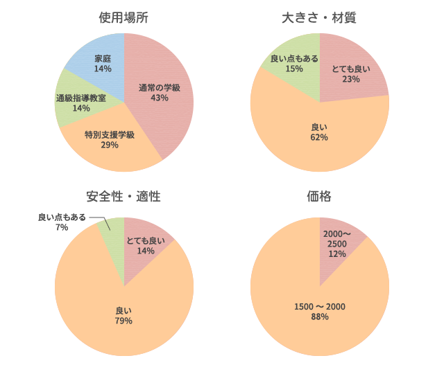 %e3%82%af%e3%82%99%e3%83%a9%e3%83%95%e3%83%8f%e3%82%9a%e3%82%b9%e3%82%99%e3%83%ab